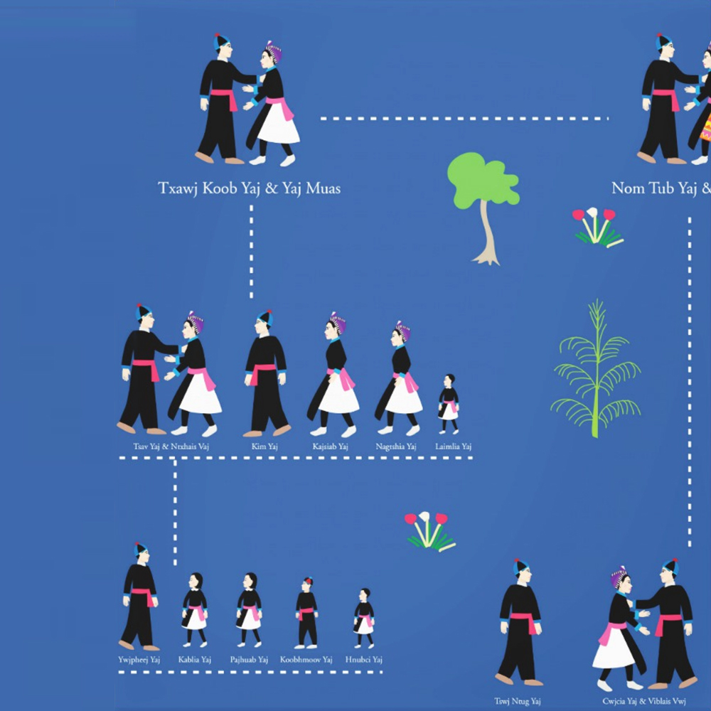 personalized hmong family tree extended